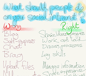 What should people do on your social intranet?