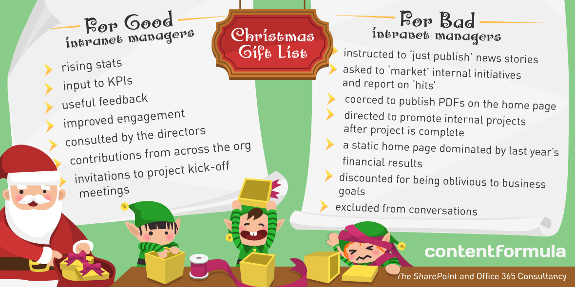 Santa's list for intranet managers