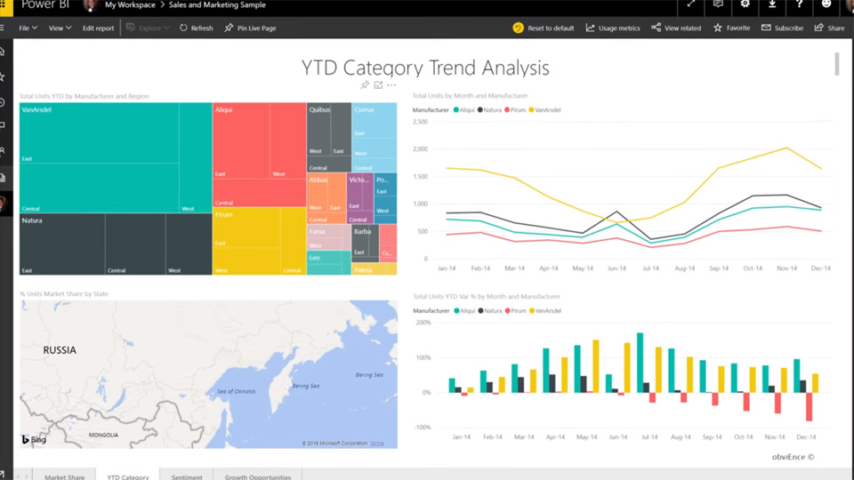 automation_powerbi