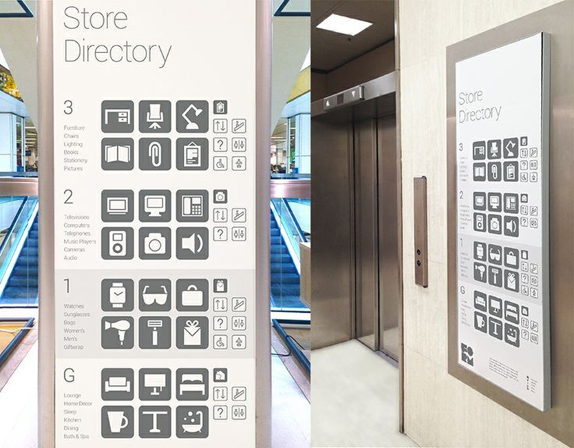 store-directory