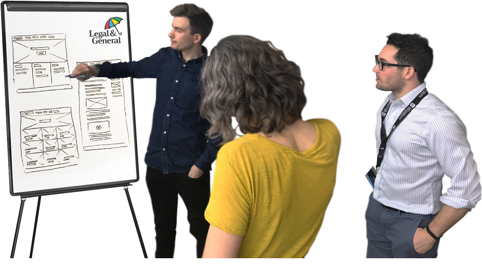 Detailed user research and technical discovery to transform the digital employee experience