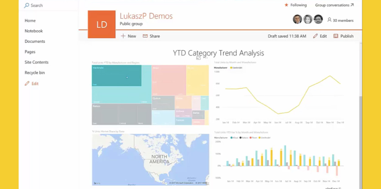 Embed PowerBI dashboards in SharePoint