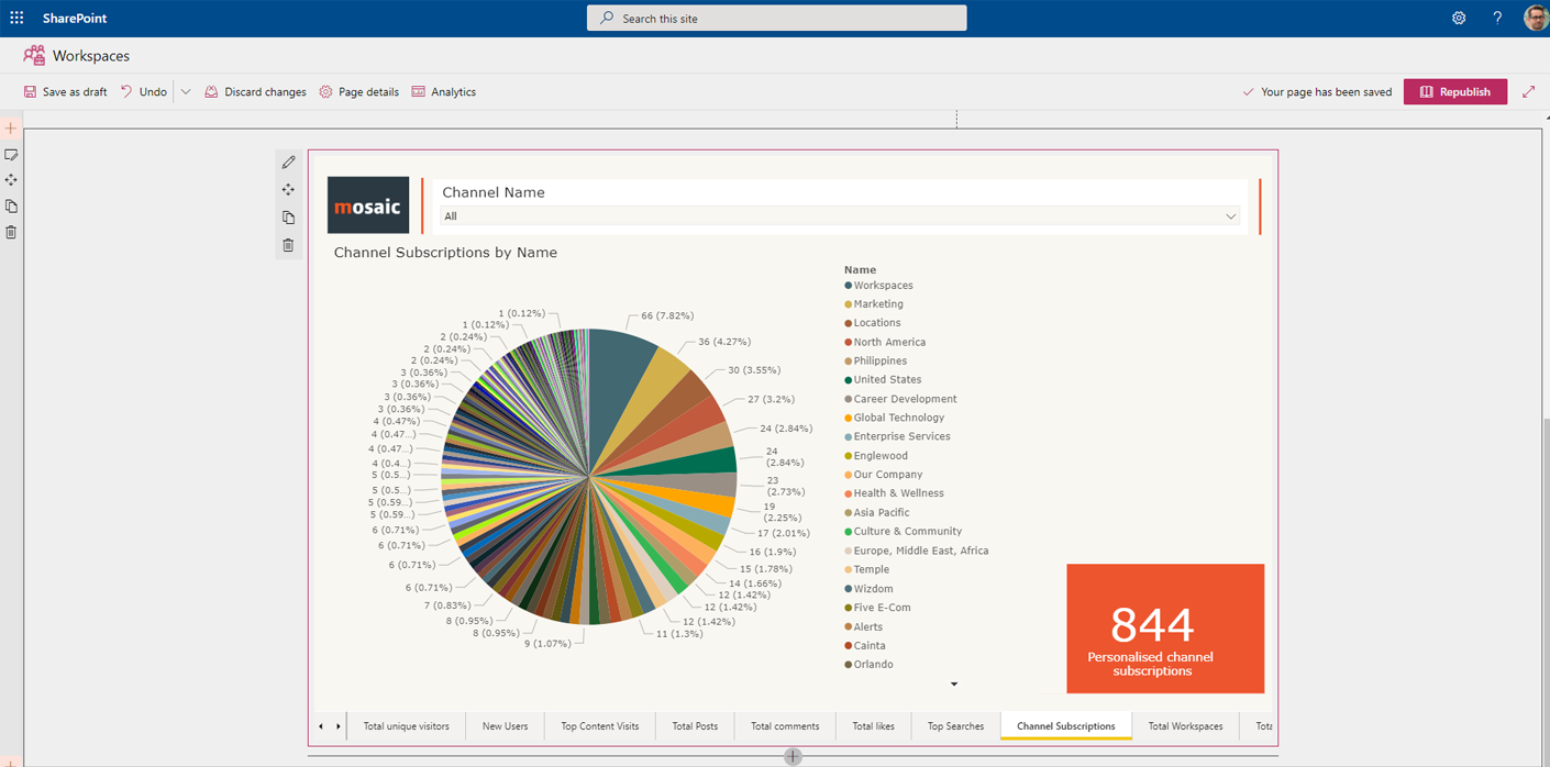 build power bi dashboards into your sharepoint intranet