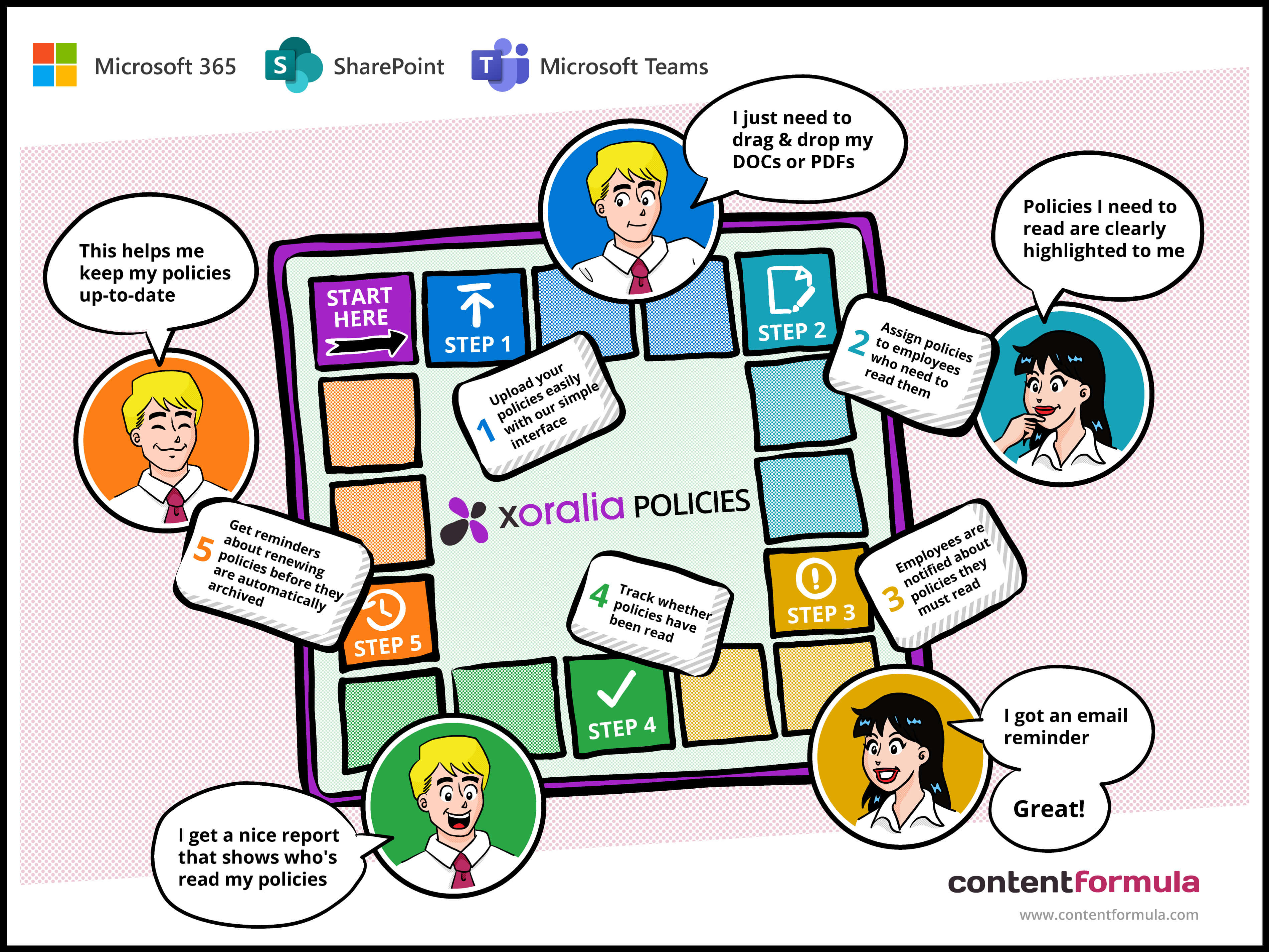 Policy management software - SharePoint, Office 365 & MS Teams
